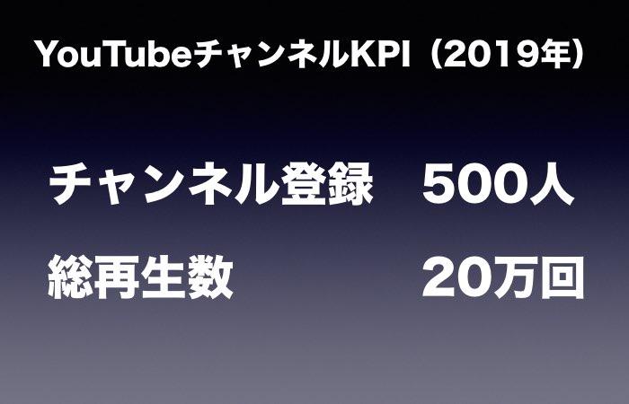 2019年KPI