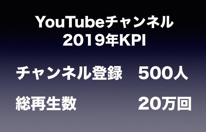 2019年5月度 YouTubeチャンネル実績